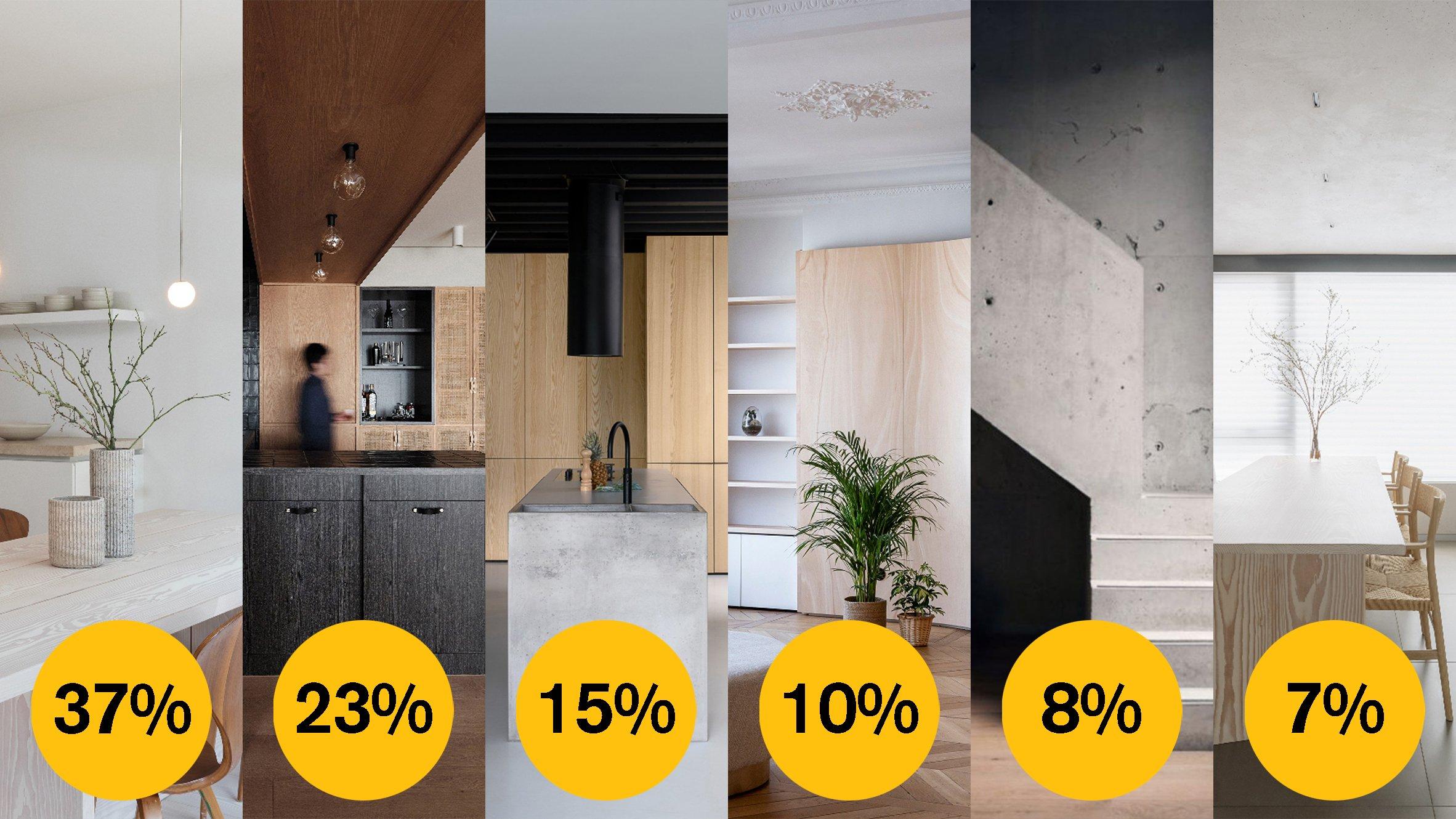 Dezeen Awards 2021 public vote apartment interior