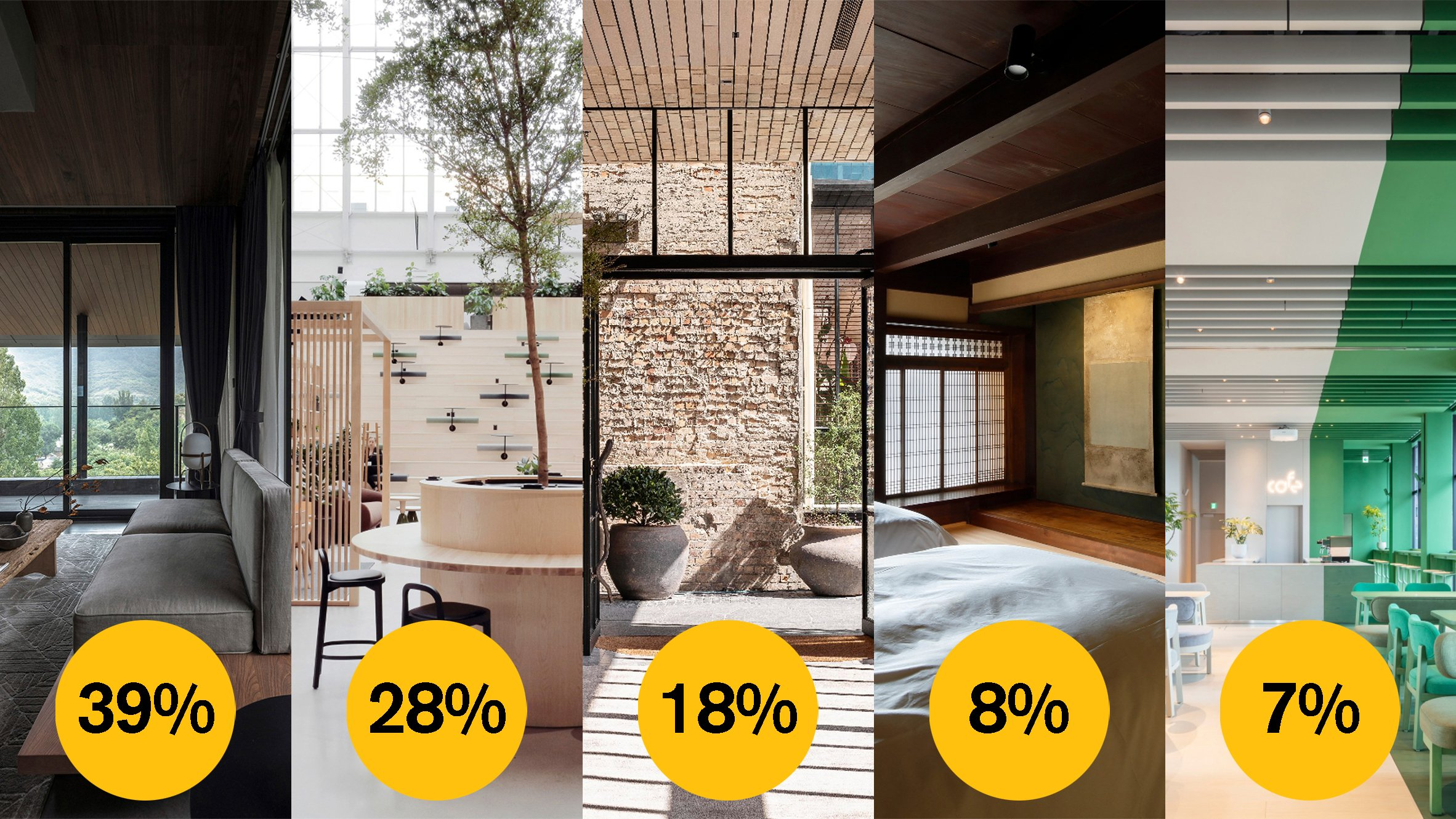Dezeen Awards 2021 hotel and short stay interior